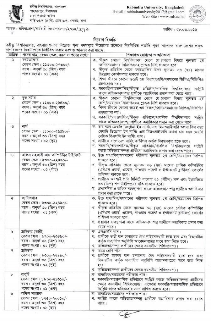 Rabindra University Job Circular