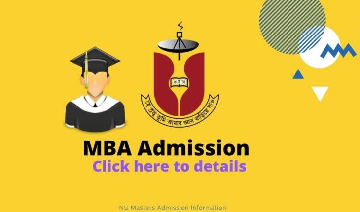 MBA Admission Requirements